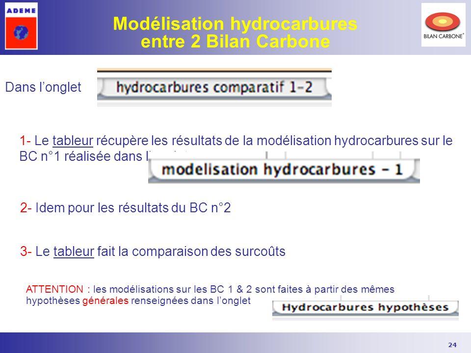 24 Modélisation hydrocarbures entre 2 Bilan Carbone Dans longlet 1- Le tableur récupère les résultats de la modélisation hydrocarbures sur le BC n°1 r
