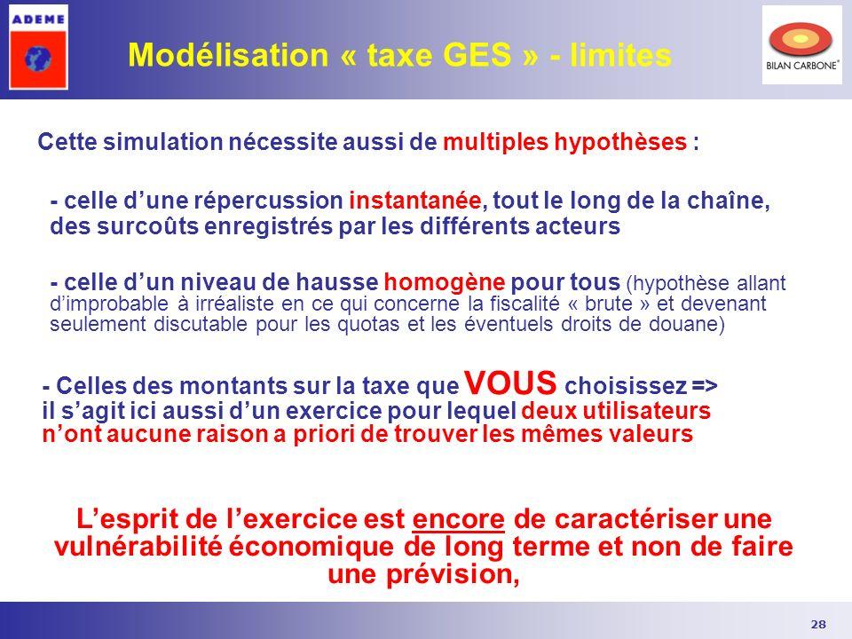 28 Modélisation « taxe GES » - limites Cette simulation nécessite aussi de multiples hypothèses : - celle dune répercussion instantanée, tout le long