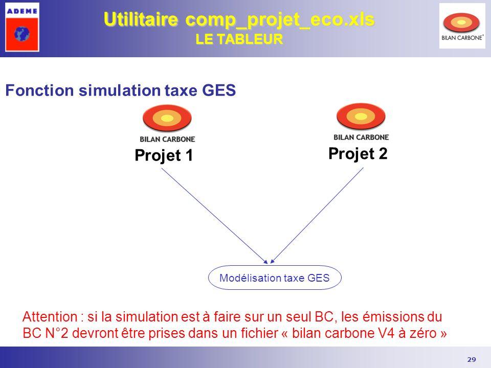 29 Utilitaire comp_projet_eco.xls LE TABLEUR Fonction simulation taxe GES Projet 1 Projet 2 Modélisation taxe GES Attention : si la simulation est à f