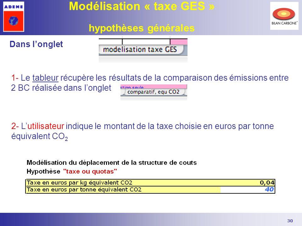30 Modélisation « taxe GES » hypothèses générales Dans longlet 1- Le tableur récupère les résultats de la comparaison des émissions entre 2 BC réalisé