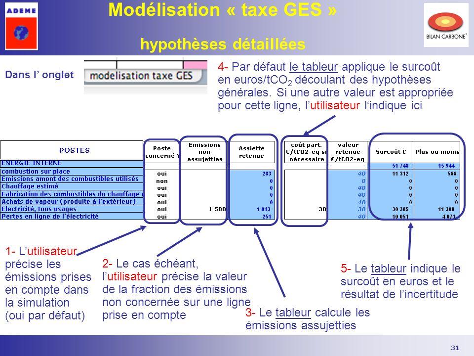 31 Modélisation « taxe GES » hypothèses détaillées Dans l onglet 1- Lutilisateur précise les émissions prises en compte dans la simulation (oui par dé