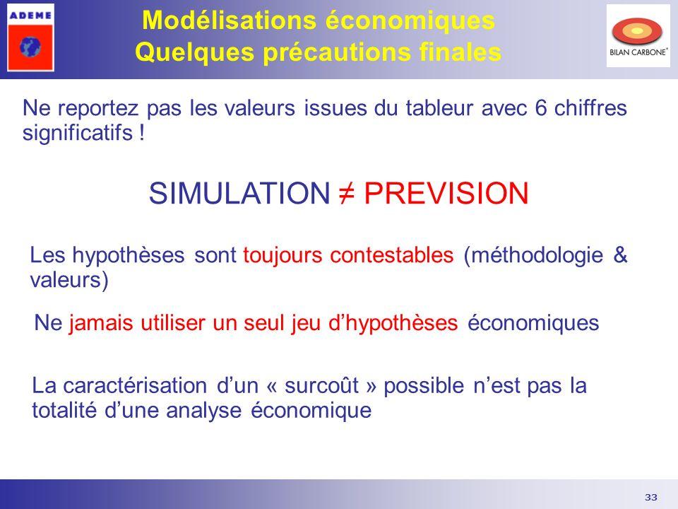 33 Modélisations économiques Quelques précautions finales SIMULATION PREVISION Les hypothèses sont toujours contestables (méthodologie & valeurs) Ne j
