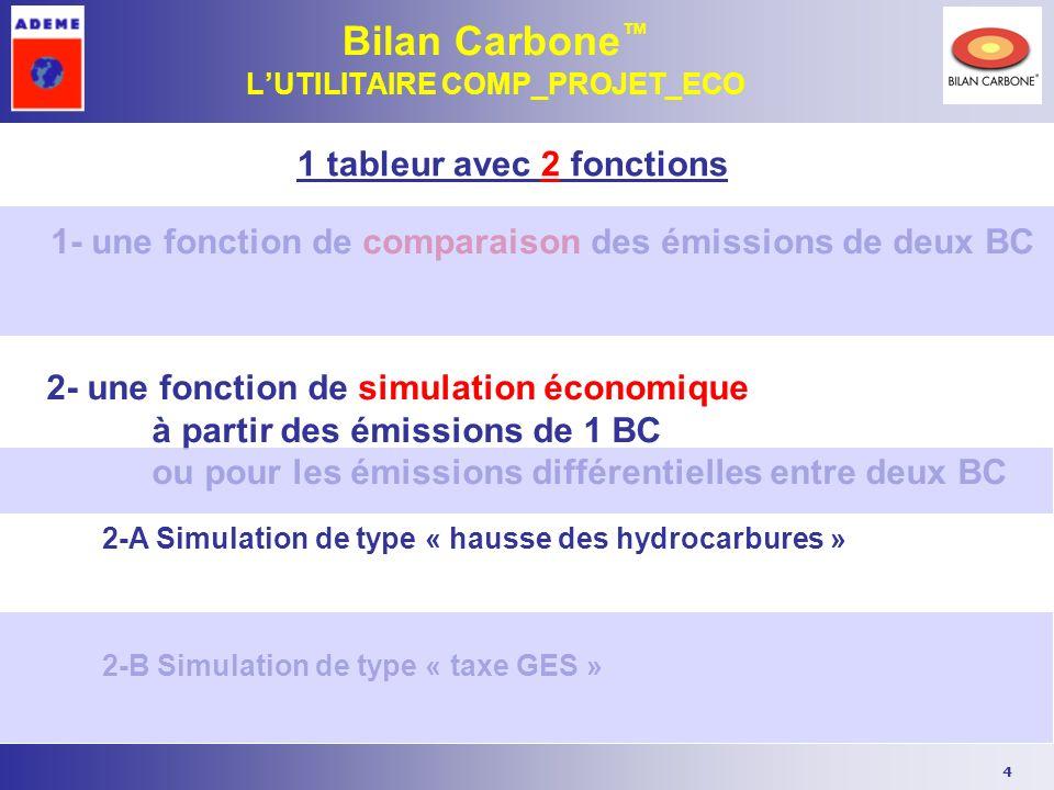 4 Bilan Carbone LUTILITAIRE COMP_PROJET_ECO 1 tableur avec 2 fonctions 1- une fonction de comparaison des émissions de deux BC 2- une fonction de simu