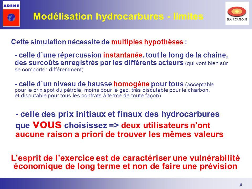 6 Modélisation hydrocarbures - limites Cette simulation nécessite de multiples hypothèses : - celle dune répercussion instantanée, tout le long de la