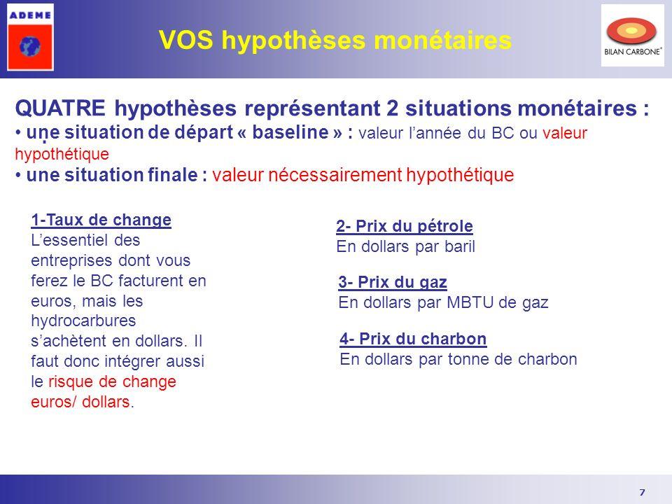 7 VOS hypothèses monétaires QUATRE hypothèses représentant 2 situations monétaires : une situation de départ « baseline » : valeur lannée du BC ou val