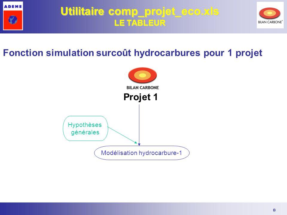 8 Utilitaire comp_projet_eco.xls LE TABLEUR Fonction simulation surcoût hydrocarbures pour 1 projet Modélisation hydrocarbure-1 Projet 1 Hypothèses gé