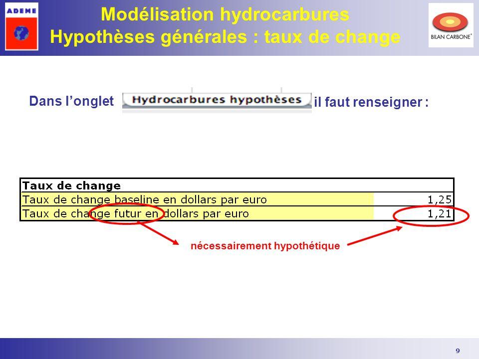 9 Modélisation hydrocarbures Hypothèses générales : taux de change Dans longlet il faut renseigner : nécessairement hypothétique