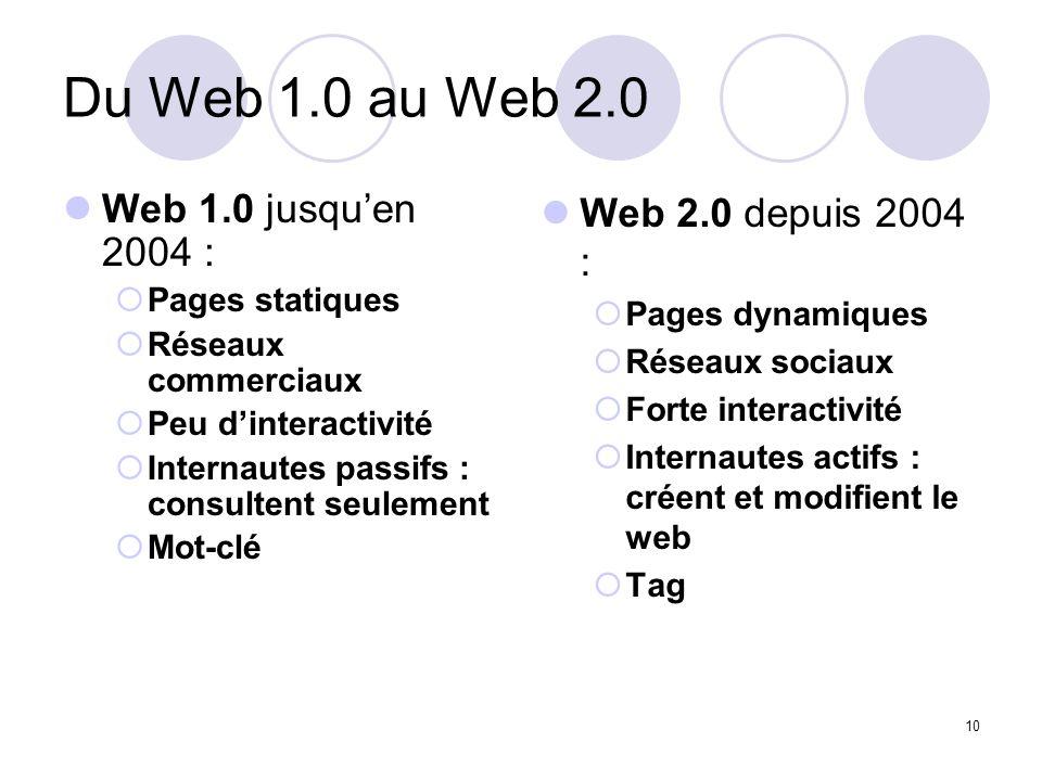 10 Du Web 1.0 au Web 2.0 Web 1.0 jusquen 2004 : Pages statiques Réseaux commerciaux Peu dinteractivité Internautes passifs : consultent seulement Mot-