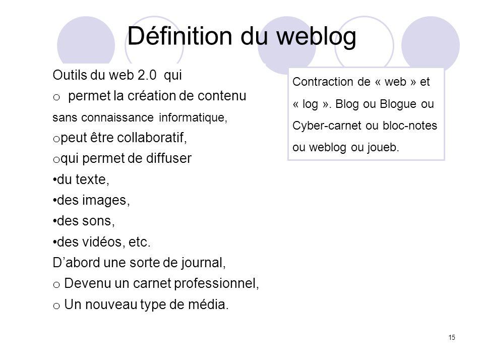 Définition du weblog 15 Outils du web 2.0 qui o permet la création de contenu sans connaissance informatique, o peut être collaboratif, o qui permet d