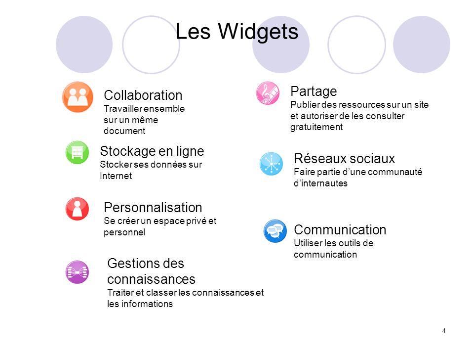 4 Les Widgets Collaboration Travailler ensemble sur un même document Stockage en ligne Stocker ses données sur Internet Personnalisation Se créer un e
