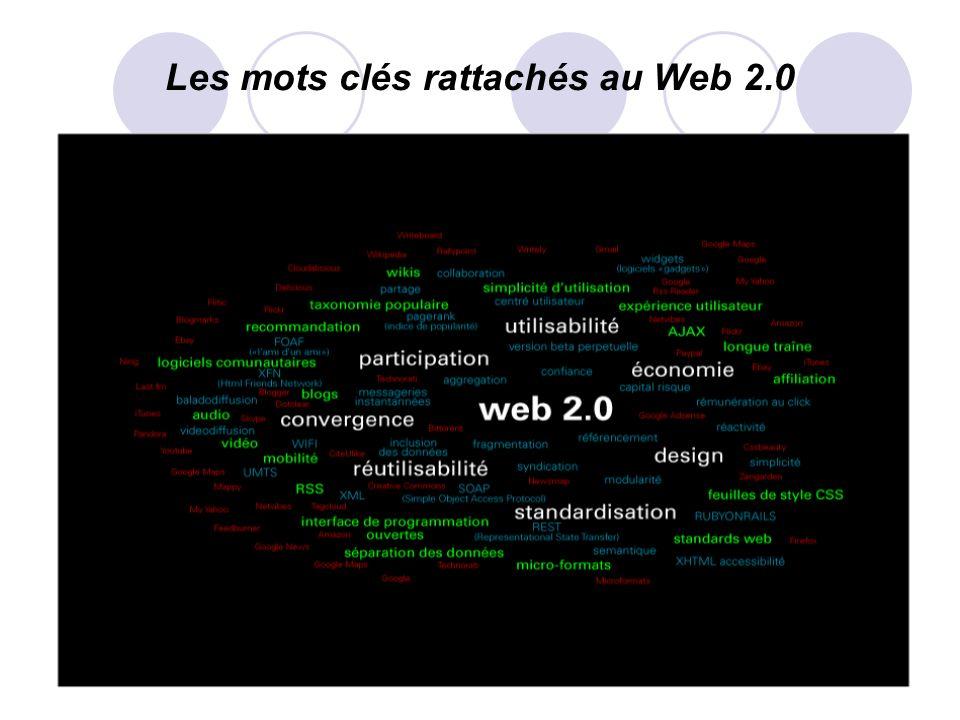 Les mots clés rattachés au Web 2.0 8