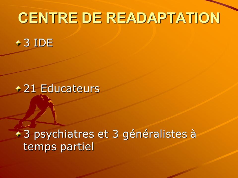 CENTRE DE READAPTATION 3 IDE 21 Educateurs 3 psychiatres et 3 généralistes à temps partiel