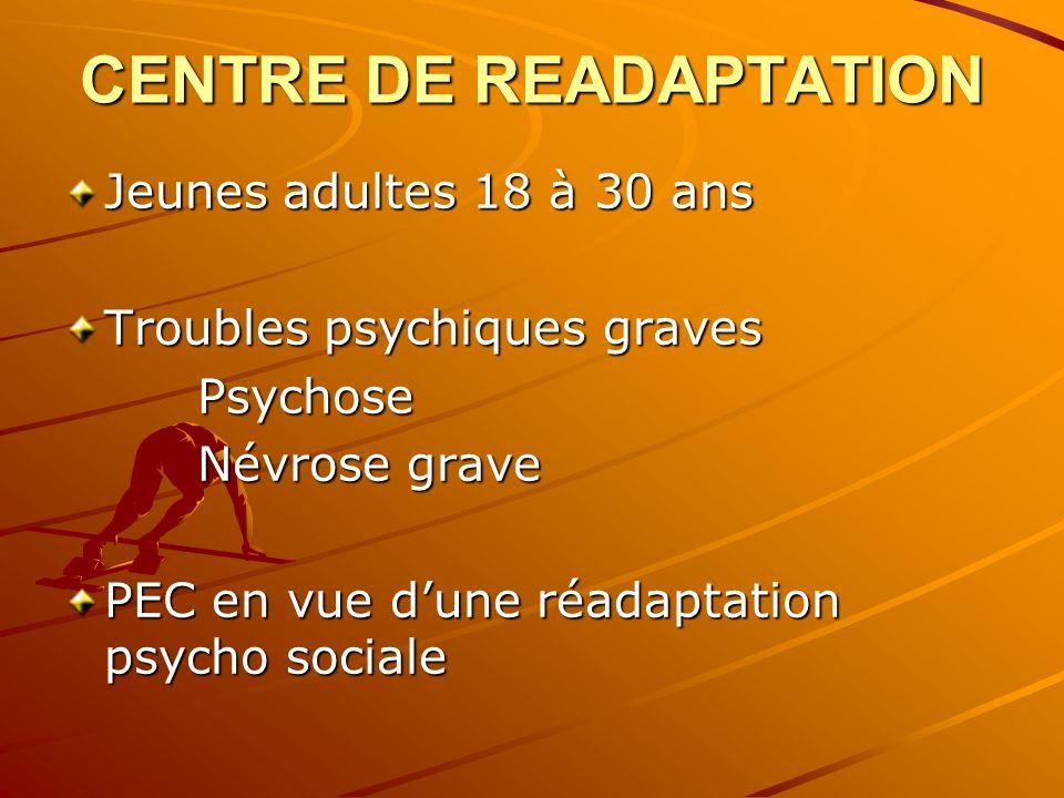 CENTRE DE READAPTATION Jeunes adultes 18 à 30 ans Troubles psychiques graves Psychose Psychose Névrose grave Névrose grave PEC en vue dune réadaptatio