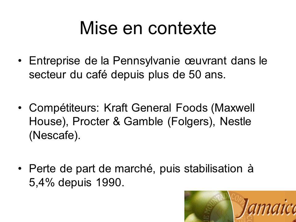 Mise en contexte Entreprise de la Pennsylvanie œuvrant dans le secteur du café depuis plus de 50 ans. Compétiteurs: Kraft General Foods (Maxwell House