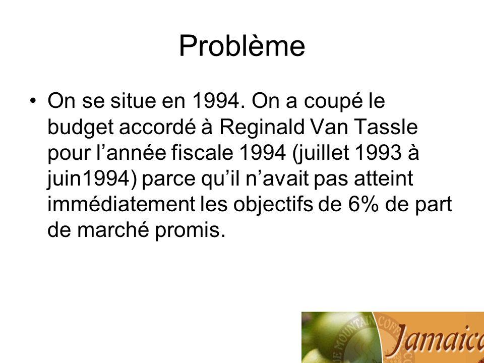 Problème On se situe en 1994. On a coupé le budget accordé à Reginald Van Tassle pour lannée fiscale 1994 (juillet 1993 à juin1994) parce quil navait