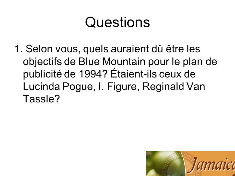 Questions 1. Selon vous, quels auraient dû être les objectifs de Blue Mountain pour le plan de publicité de 1994? Étaient-ils ceux de Lucinda Pogue, I