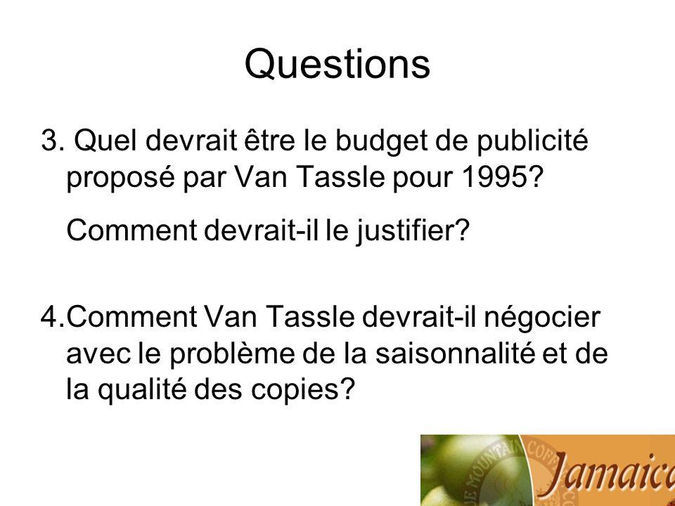 Questions 3. Quel devrait être le budget de publicité proposé par Van Tassle pour 1995? Comment devrait-il le justifier? 4.Comment Van Tassle devrait-