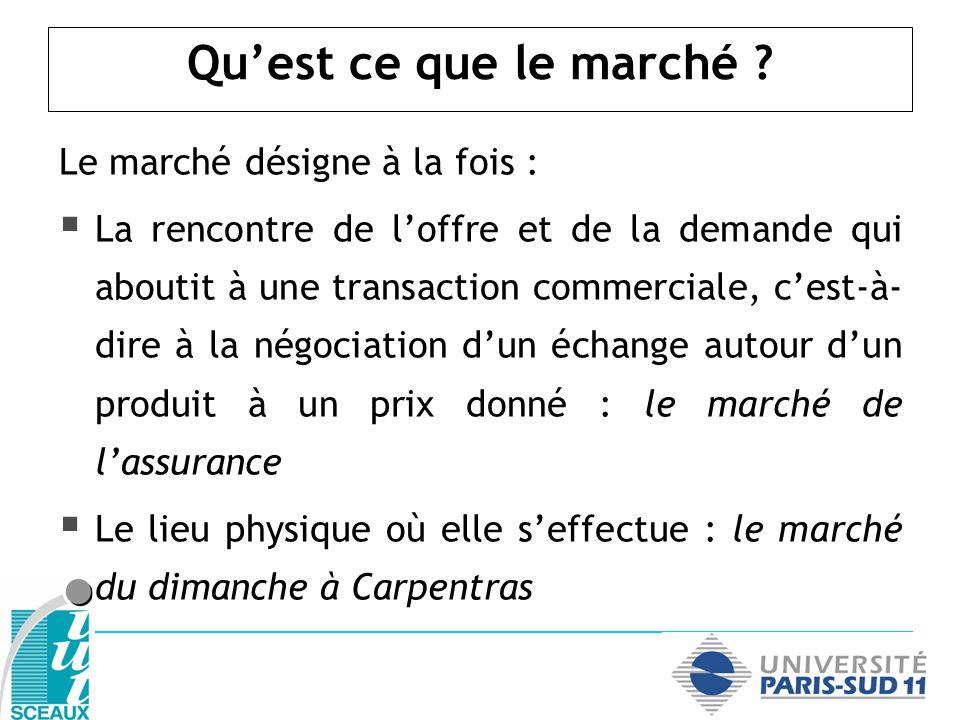 LES CONCURRENTS LA DEMANDE LOFFREUR PUBLIC DE(S) PRODUIT(S)/ SERVICES