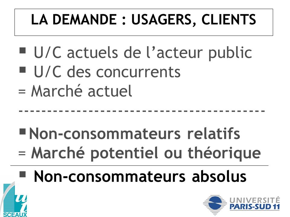 U/C actuels de lacteur public U/C des concurrents = Marché actuel ------------------------------------------ Non-consommateurs relatifs = Marché poten