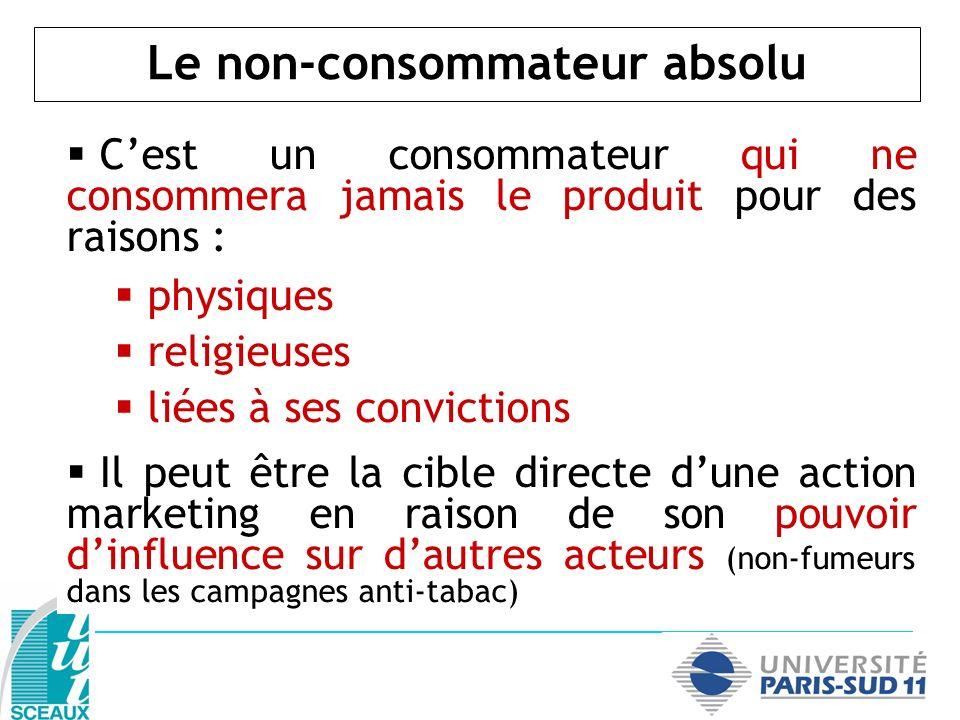 Le non-consommateur absolu Cest un consommateur qui ne consommera jamais le produit pour des raisons : physiques religieuses liées à ses convictions I