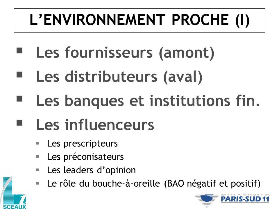 LENVIRONNEMENT PROCHE (I) Les fournisseurs (amont) Les distributeurs (aval) Les banques et institutions fin. Les influenceurs Les prescripteurs Les pr