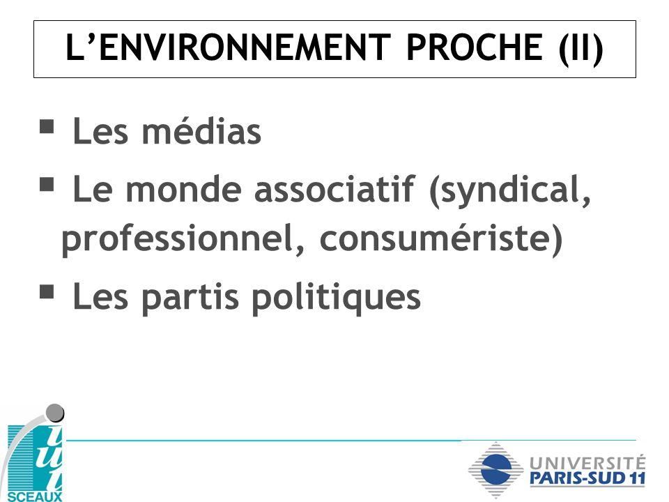 LENVIRONNEMENT PROCHE (II) Les médias Le monde associatif (syndical, professionnel, consumériste) Les partis politiques