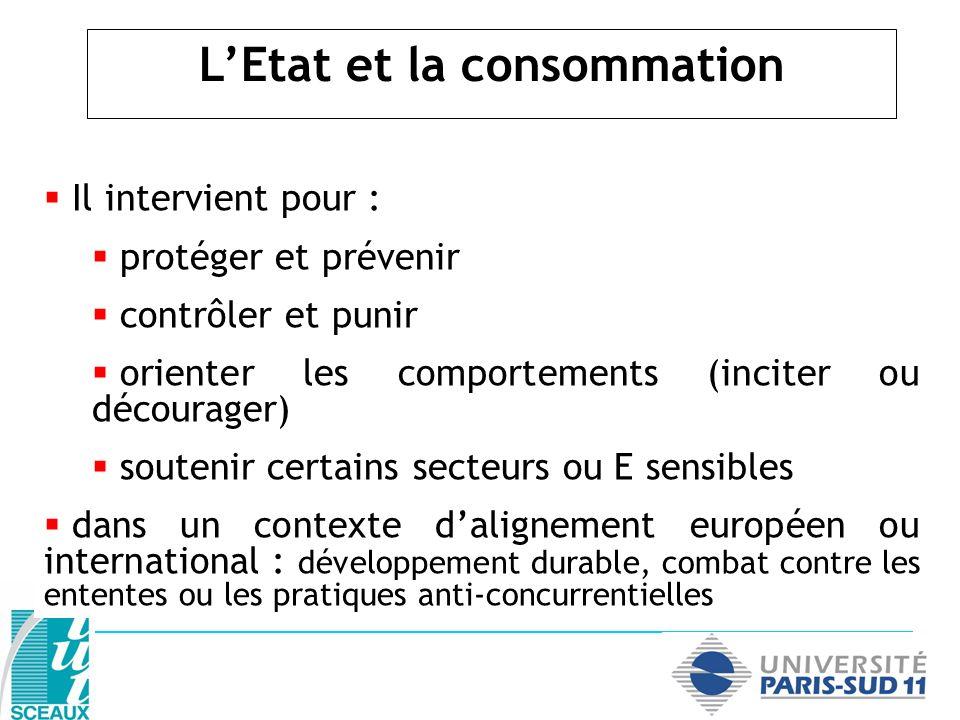 LEtat et la consommation Il intervient pour : protéger et prévenir contrôler et punir orienter les comportements (inciter ou décourager) soutenir cert