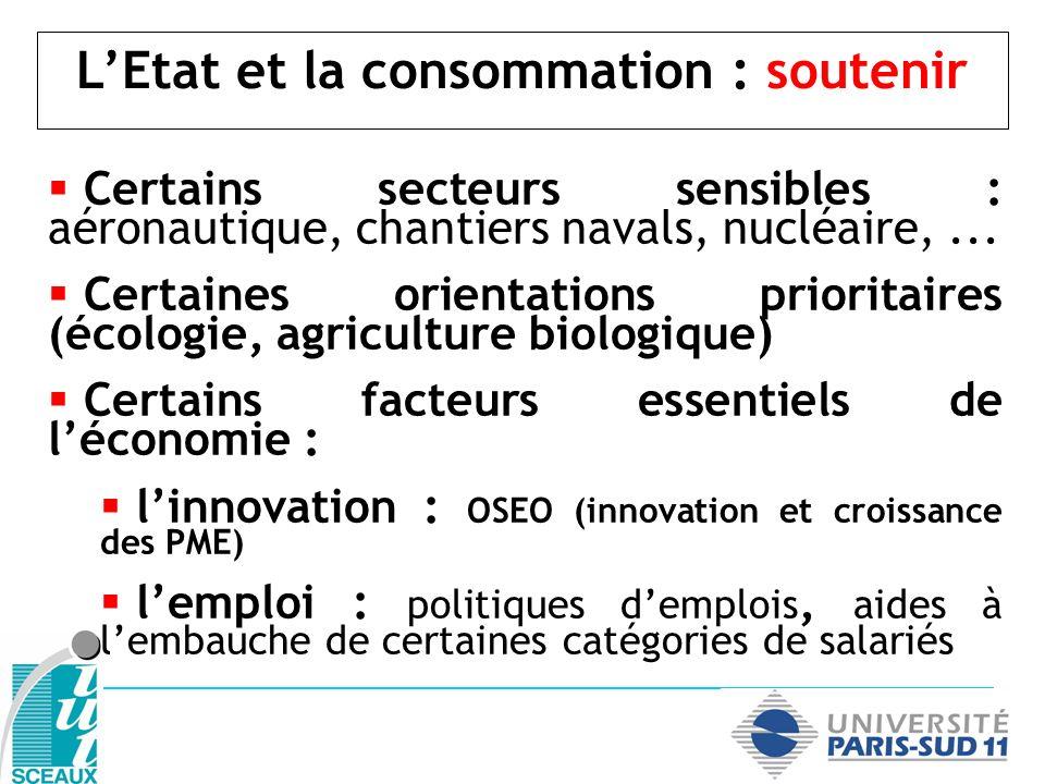 LEtat et la consommation : soutenir Certains secteurs sensibles : aéronautique, chantiers navals, nucléaire,... Certaines orientations prioritaires (é