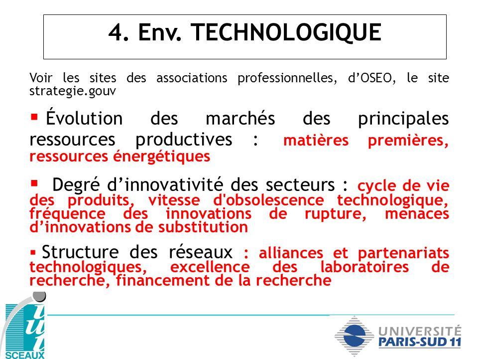 Voir les sites des associations professionnelles, dOSEO, le site strategie.gouv Évolution des marchés des principales ressources productives : matière