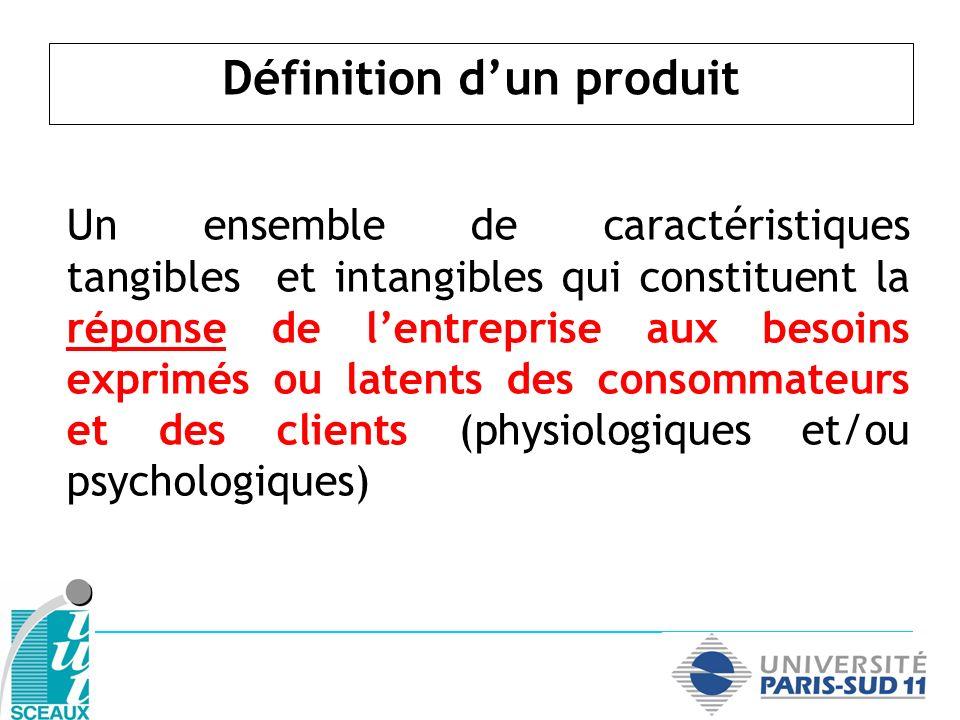 Impact écologique des activités (Grenelle 1 et 2) : produits et cycle de fabrication, gestion des déchets, bilan carbone du processus industriel 5.