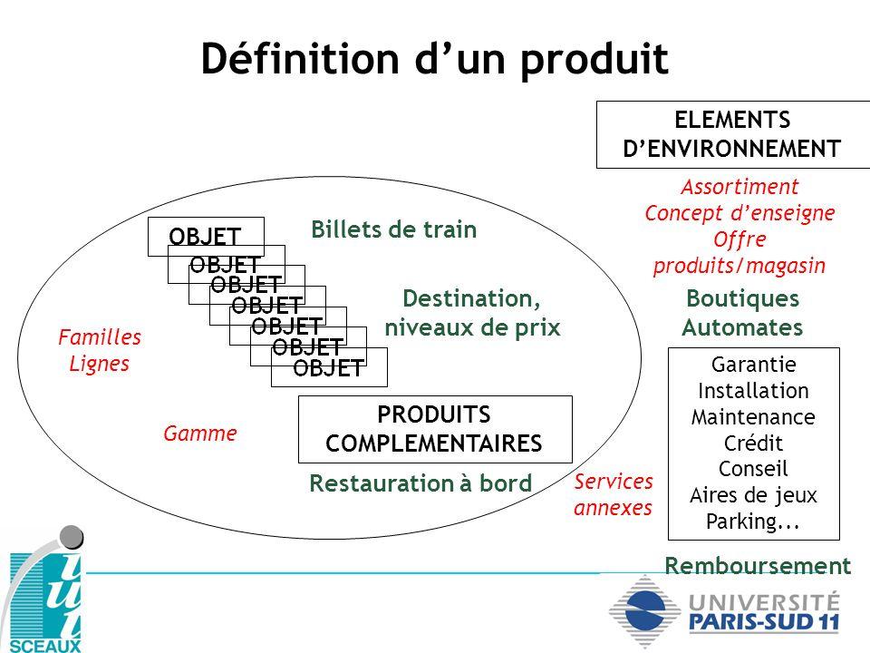 Intensité et structure concurrentielle 2.