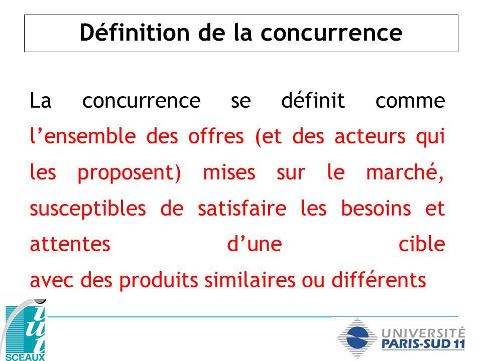 La concurrence se définit comme lensemble des offres (et des acteurs qui les proposent) mises sur le marché, susceptibles de satisfaire les besoins et