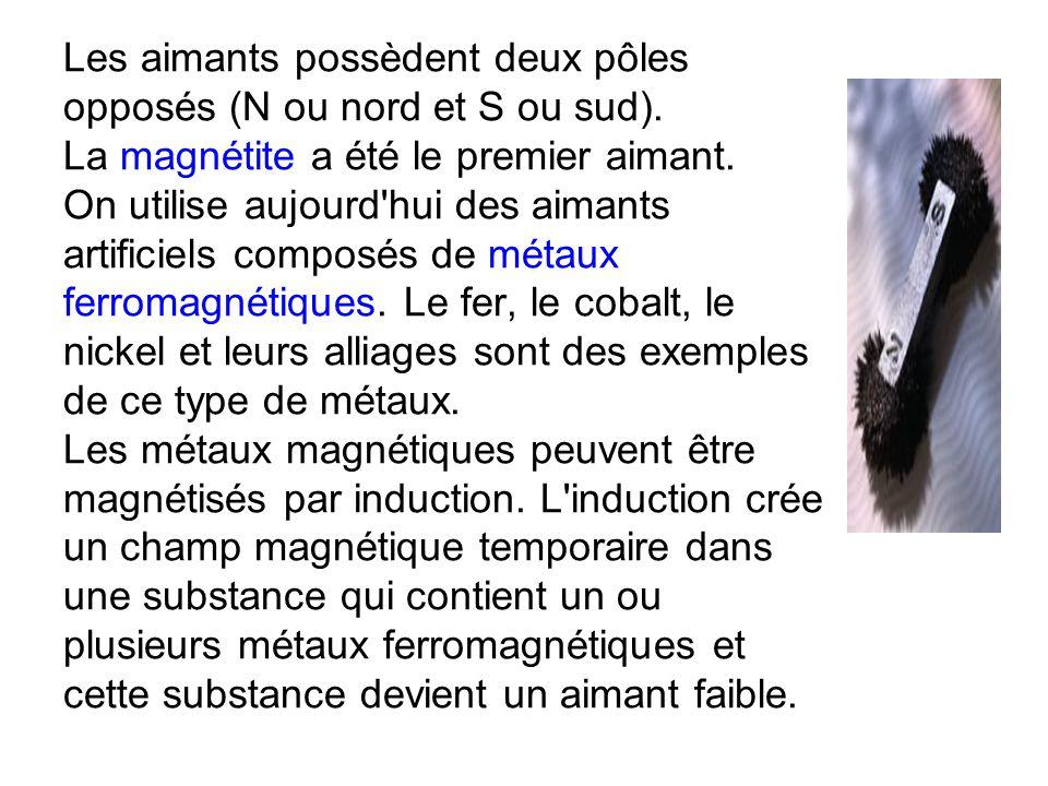 Les aimants possèdent deux pôles opposés (N ou nord et S ou sud). La magnétite a été le premier aimant. On utilise aujourd'hui des aimants artificiels