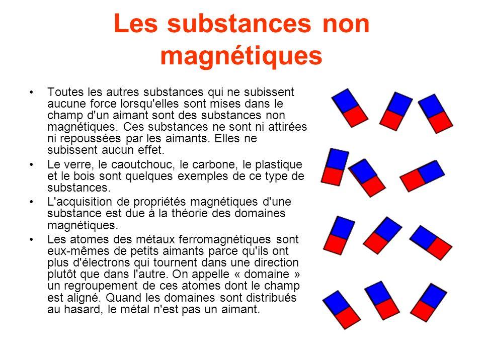 Les substances non magnétiques Toutes les autres substances qui ne subissent aucune force lorsqu'elles sont mises dans le champ d'un aimant sont des s
