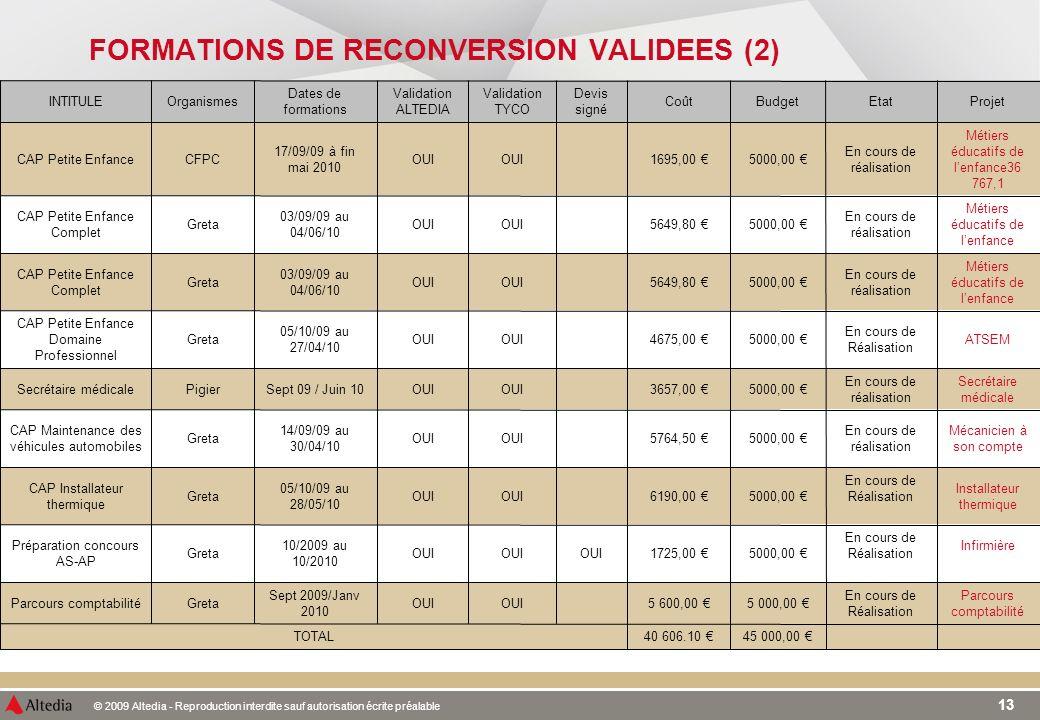 © 2009 Altedia - Reproduction interdite sauf autorisation écrite préalable 13 FORMATIONS DE RECONVERSION VALIDEES (2)