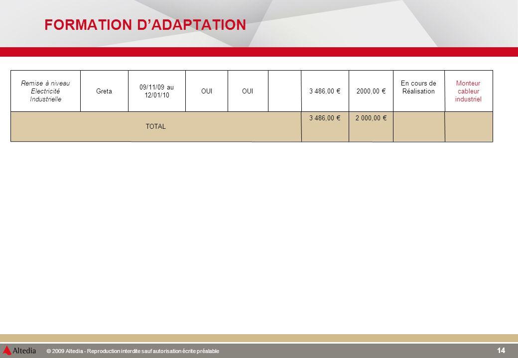 © 2009 Altedia - Reproduction interdite sauf autorisation écrite préalable 14 FORMATION DADAPTATION Monteur cableur industriel En cours de Réalisation