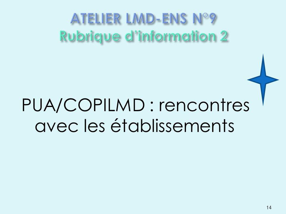 PUA/COPILMD : rencontres avec les établissements Les questions en débat 14