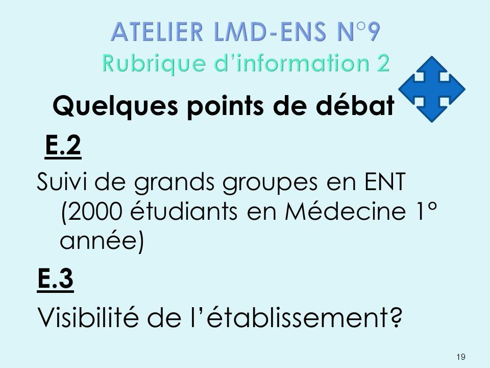Quelques points de débat E.2 Suivi de grands groupes en ENT (2000 étudiants en Médecine 1° année) E.3 Visibilité de létablissement? 19