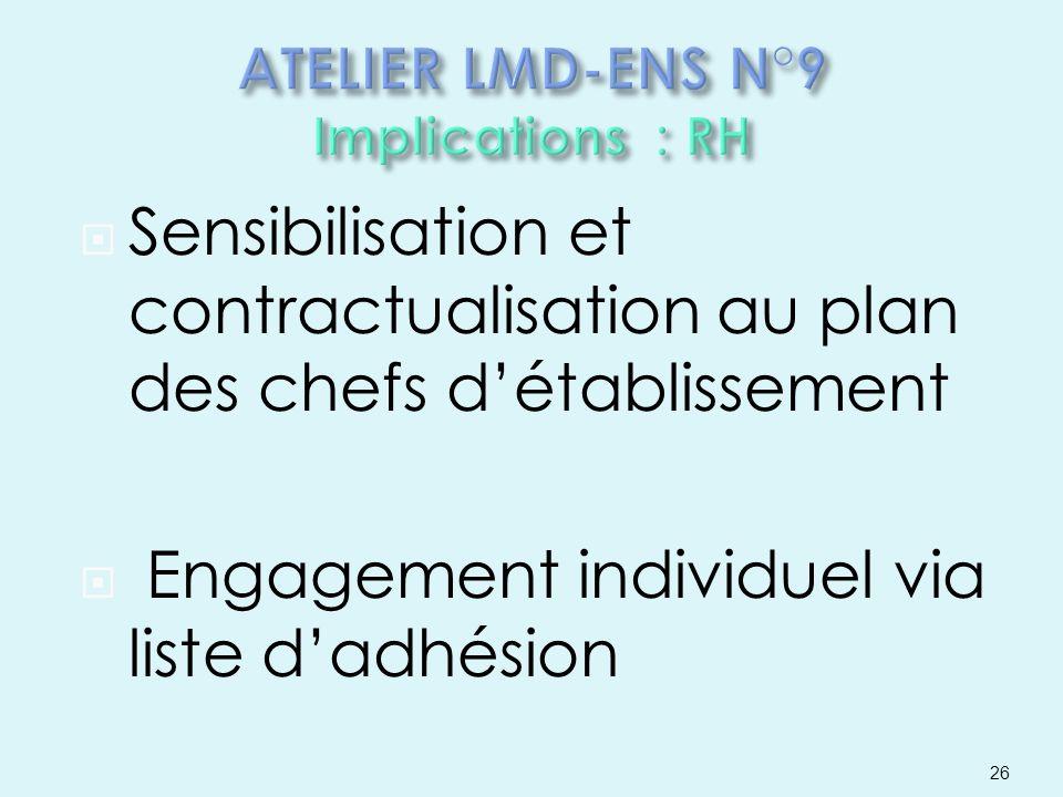 Sensibilisation et contractualisation au plan des chefs détablissement Engagement individuel via liste dadhésion 26