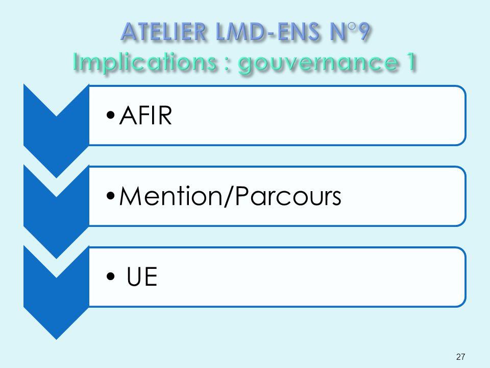 AFIRMention/Parcours UE 27