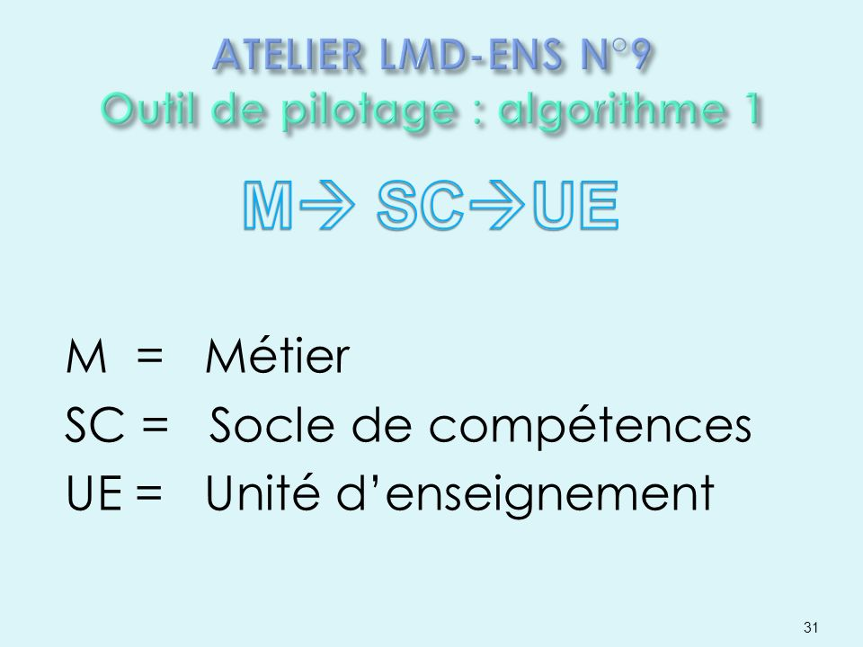 M = Métier SC = Socle de compétences UE = Unité denseignement 31