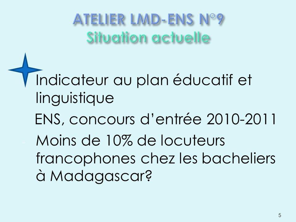 - Indicateur au plan éducatif et linguistique ENS, concours dentrée 2010-2011 - Moins de 10% de locuteurs francophones chez les bacheliers à Madagasca