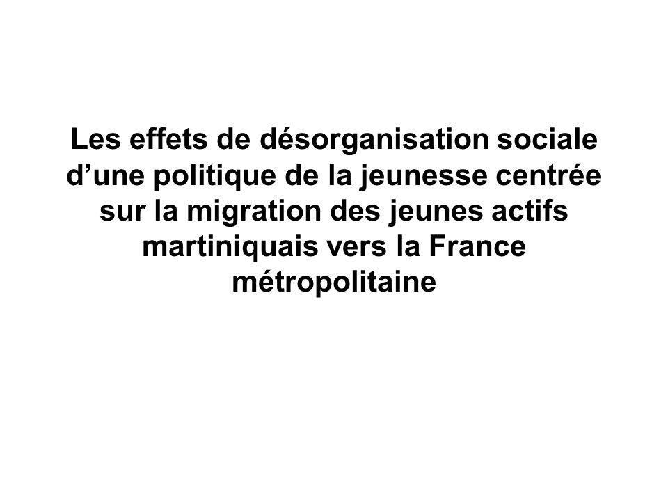 Les effets de désorganisation sociale dune politique de la jeunesse centrée sur la migration des jeunes actifs martiniquais vers la France métropolita