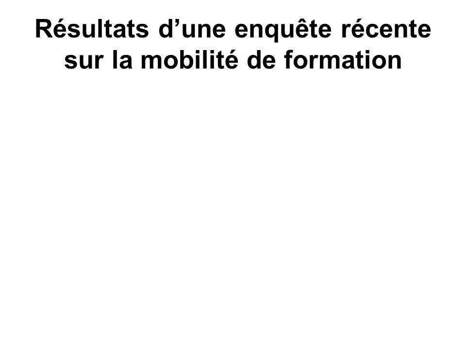 Résultats dune enquête récente sur la mobilité de formation