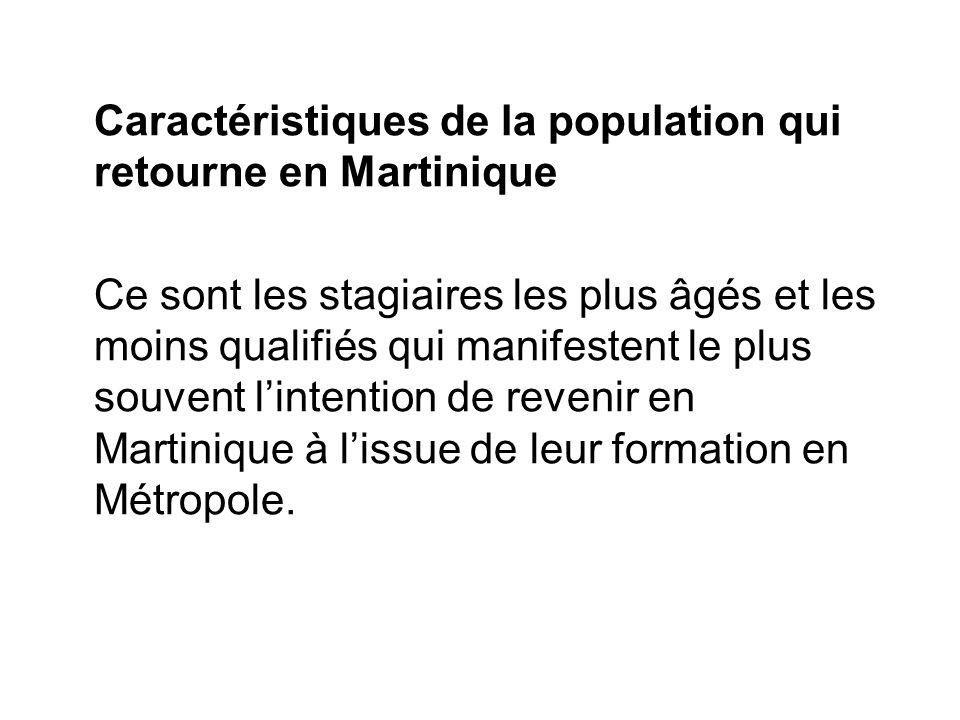Caractéristiques de la population qui retourne en Martinique Ce sont les stagiaires les plus âgés et les moins qualifiés qui manifestent le plus souve