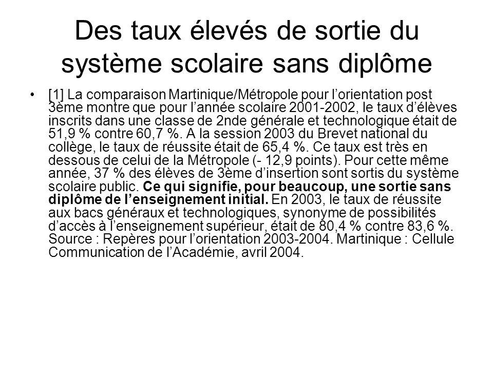 Des taux élevés de sortie du système scolaire sans diplôme [1] La comparaison Martinique/Métropole pour lorientation post 3ème montre que pour lannée