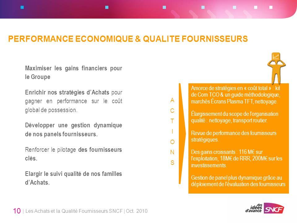 | Les Achats et la Qualité Fournisseurs SNCF | Oct. 2010 10 PERFORMANCE ECONOMIQUE & QUALITE FOURNISSEURS Maximiser les gains financiers pour le Group