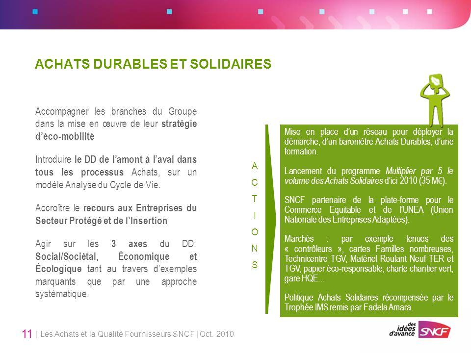 | Les Achats et la Qualité Fournisseurs SNCF | Oct. 2010 11 ACHATS DURABLES ET SOLIDAIRES Accompagner les branches du Groupe dans la mise en œuvre de