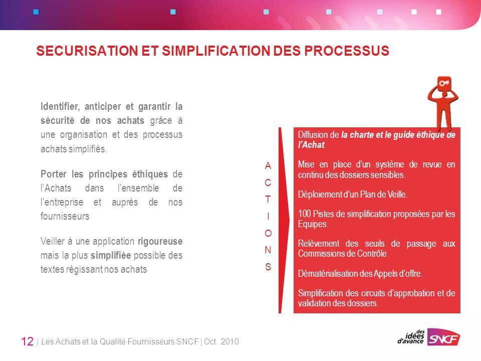 | Les Achats et la Qualité Fournisseurs SNCF | Oct. 2010 12 SECURISATION ET SIMPLIFICATION DES PROCESSUS Identifier, anticiper et garantir la sécurité