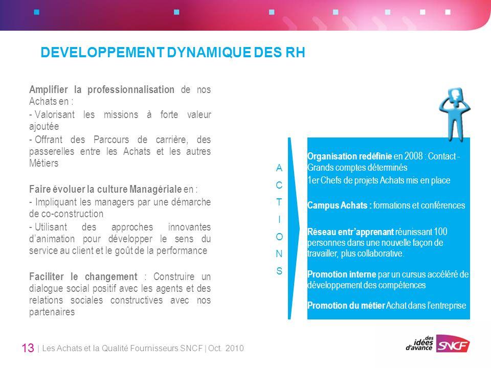 | Les Achats et la Qualité Fournisseurs SNCF | Oct. 2010 13 DEVELOPPEMENT DYNAMIQUE DES RH Amplifier la professionnalisation de nos Achats en : - Valo